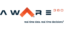 Aware360 logo